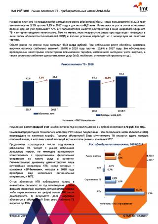 Российский рынок платного ТВ предварительные итоги 2018 года